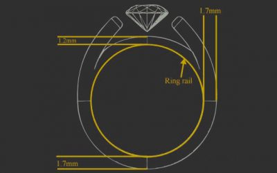 3D CAD Jewellery Design Best Practices